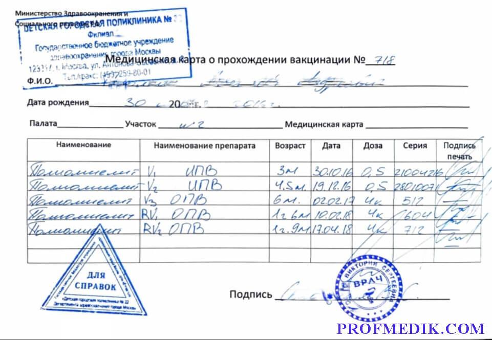 Купить справку о прививке от кори в Москве недорого