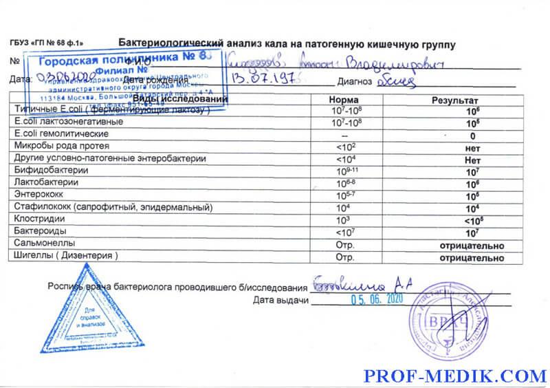 Купить анализ кала на кишечную группу в Москве недорого