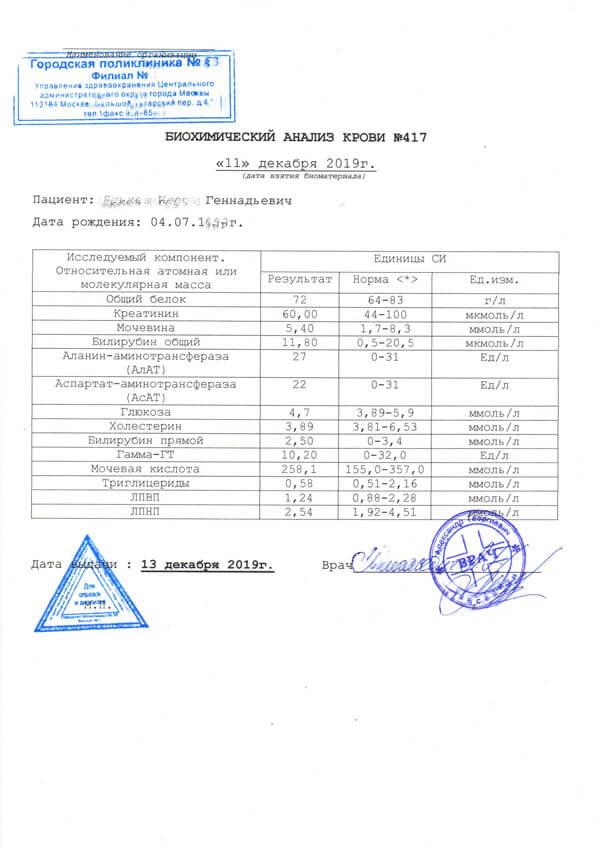 Купить биохимический анализ крови в Москве недорого
